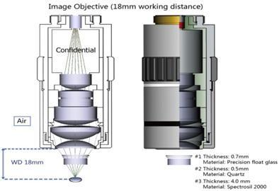 Ultra Long WD 18 mm 100 X Objective - 01